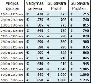 Segmentinių vartų kainos